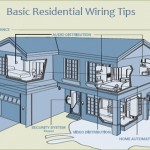 Basic Residential Wiring tips