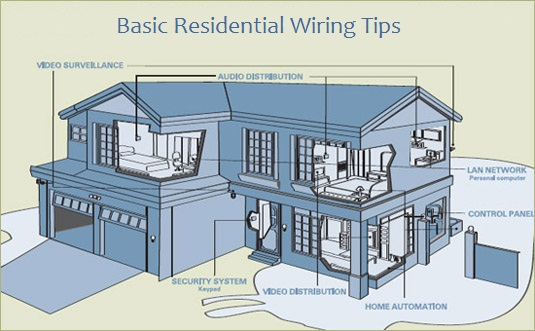 house wiring techniques common house wiring alarm basic residential wiring tips for electricians in ...